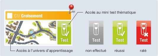 mini-test-thematique-code-de-la-route